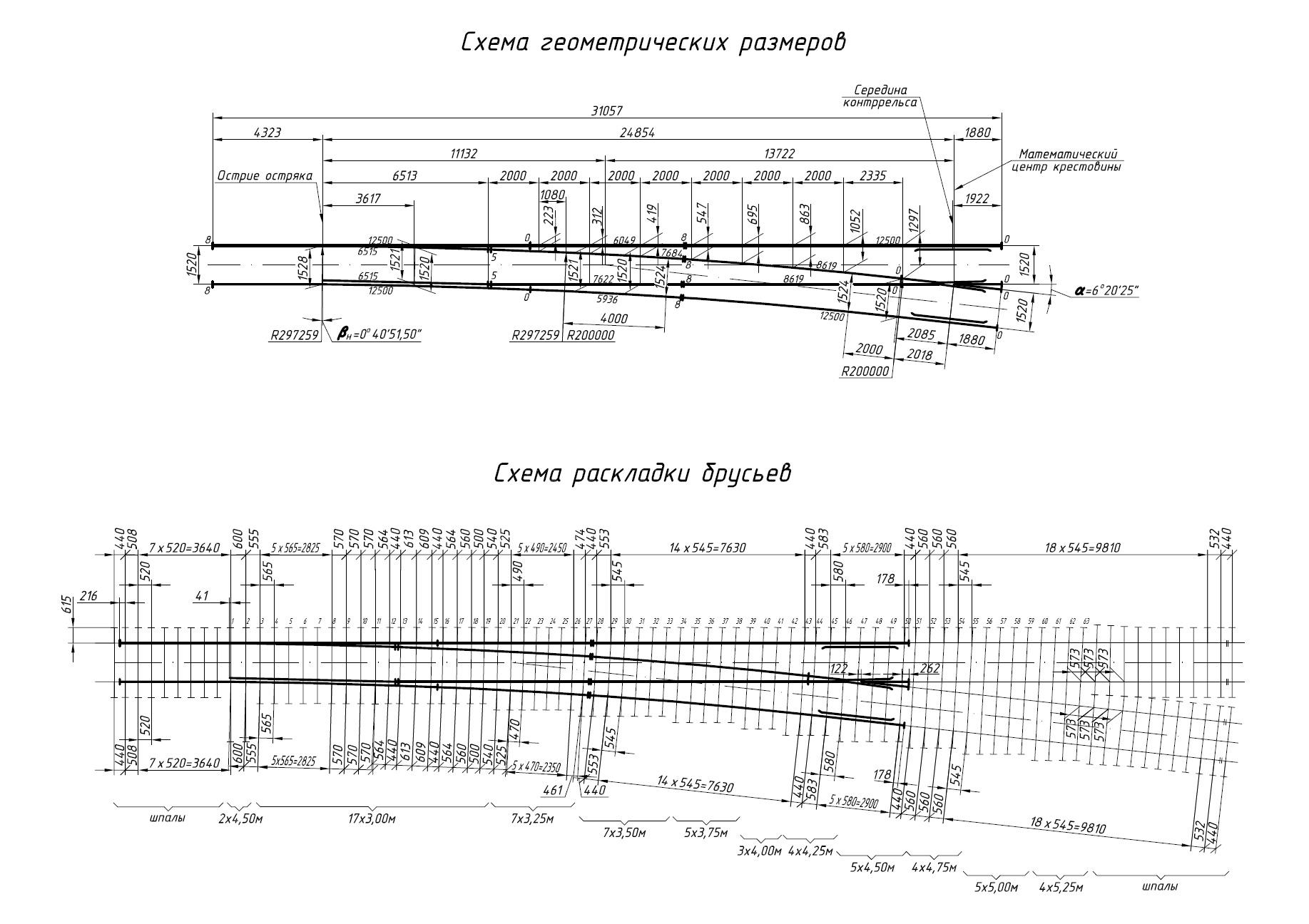 чертёж стрелочного перевода тип Р-50 марка 1/9 пр. 2498 (2643)